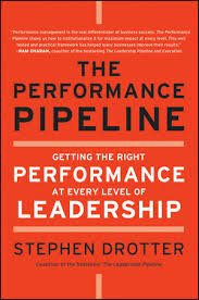 Performance pipeline